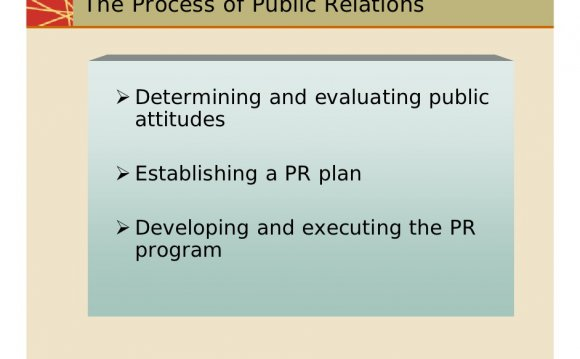 Public Relations in Advertising
